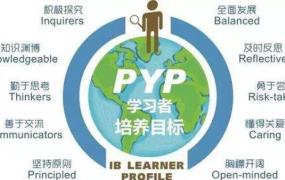 如何从小培养国际教育思维模式?